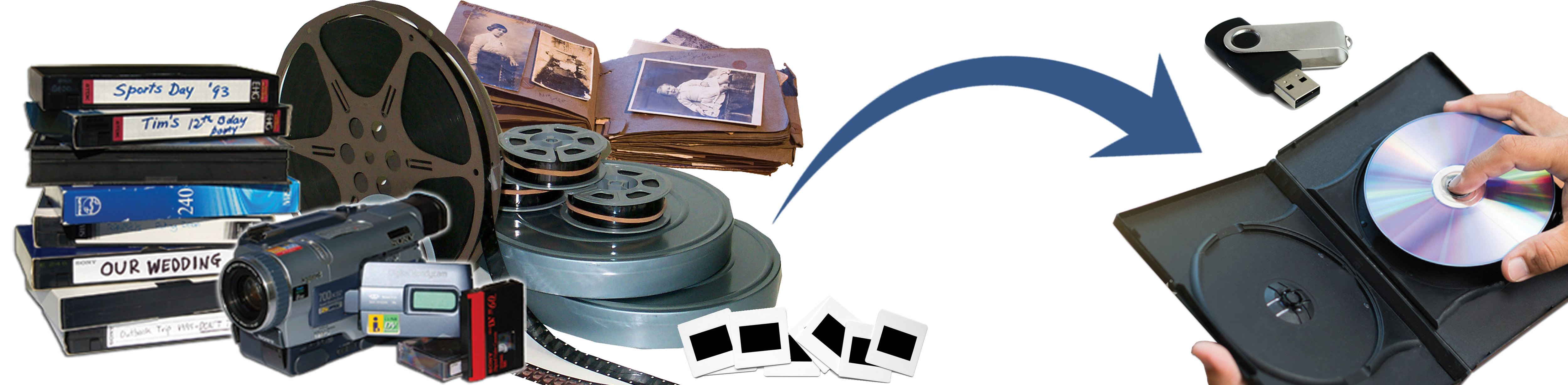 What To Do with Old Film, Video & Photos
